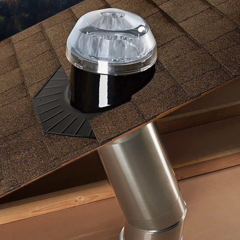 Skylight Costs Get The Right Skylight Roof Lights