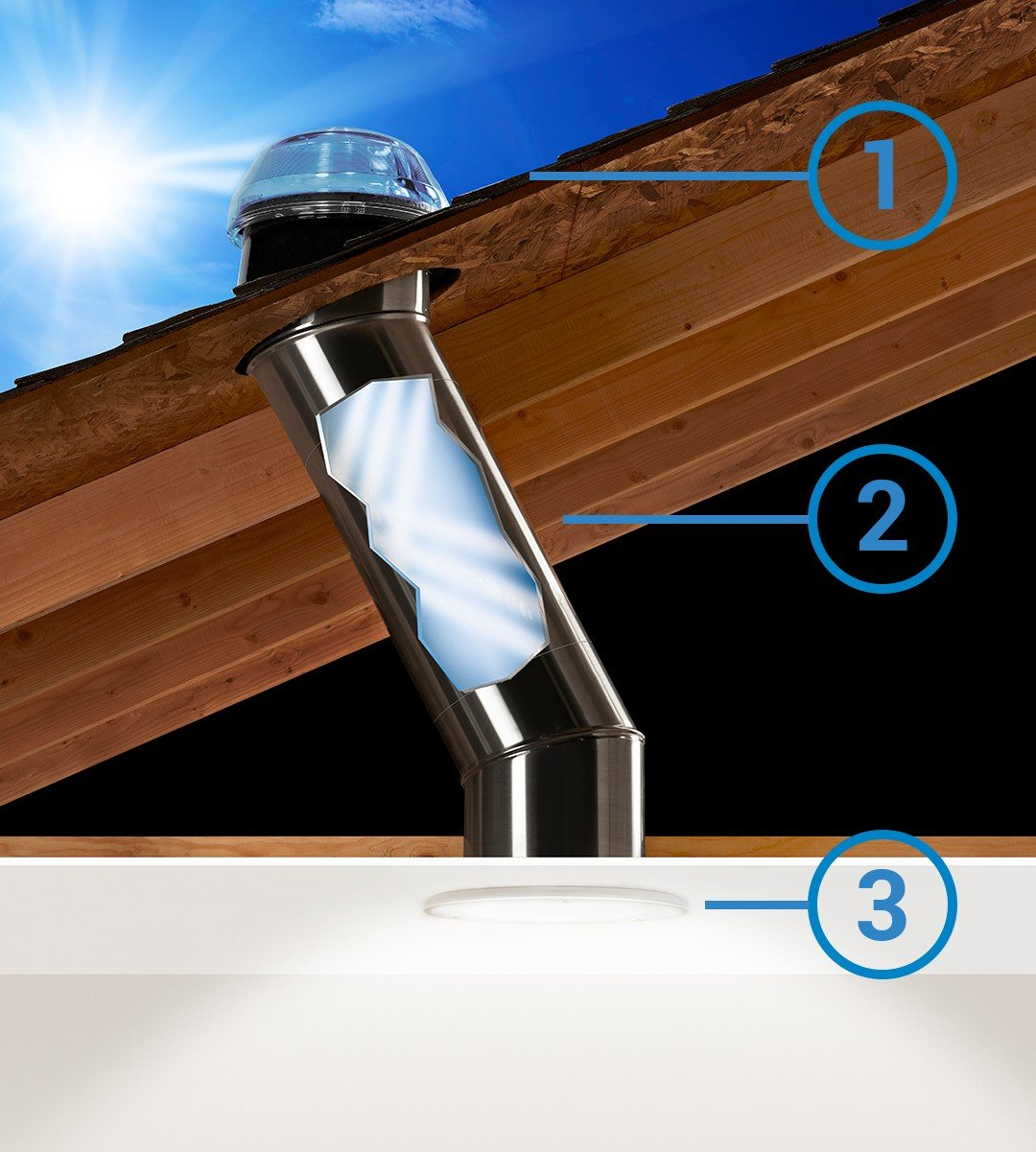 natural lighting solutions. There Are 3 Important Aspects To Every Skylight: Whilst Solatube Is A Cost Effective Lighting Solution, Don\u0027t Settle For Cheaper Alternative Products. Natural Solutions E